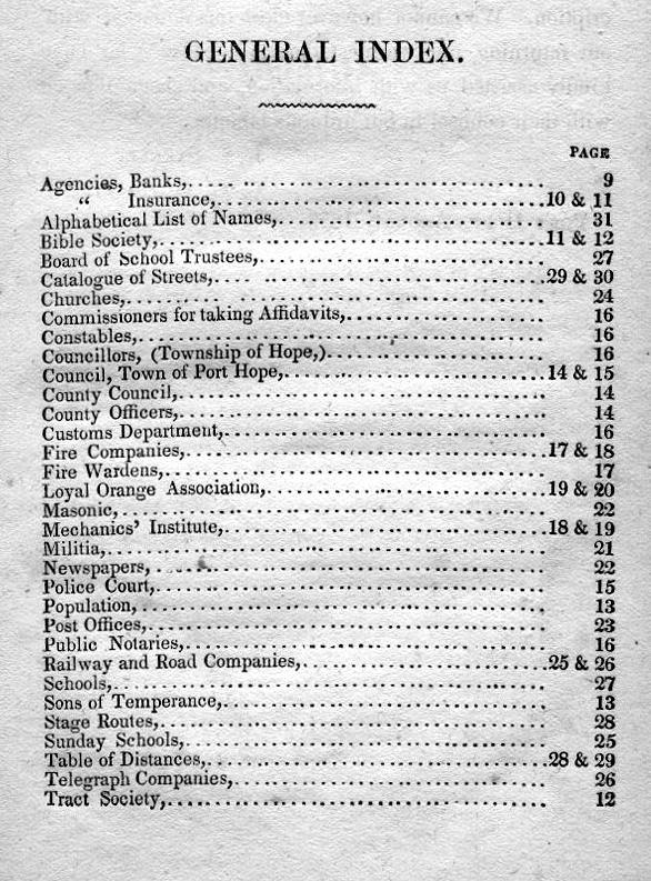 1856 directory index page